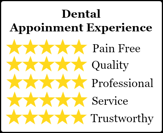 Call Dentistry for the Entire Family at 763-586-9988 for a five Star dental appointment experience